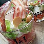recette Verrines tomates,créme de mascarpone au basilic,salade,croutons et chips de lard