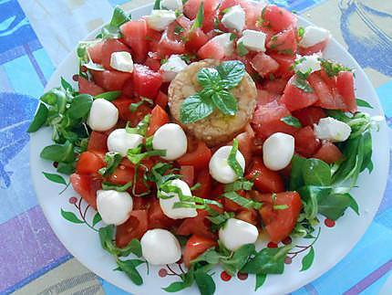 「D'huile d'olive Et l'assiette」の画像検索結果