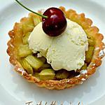 recette Tartelettes à la Rhubarbe