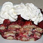 recette Gâteau aux framboises