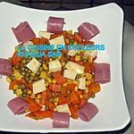 recette Salade Dikha