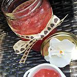 recette Confiture de pêches citronné minute (cuisson au micro ondes)