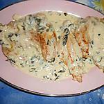 recette Escalope de dinde creme a l ail et basilic