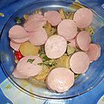 recette Salade de pommes de terre au cervelas
