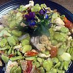 recette Emincé de poulet aux fèves.