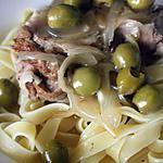 recette Roti de veau aux olives
