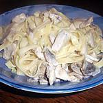 recette pâtes poulet et champignons