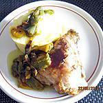 recette Poulet au poivrons