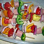 recette Brochettes colorées