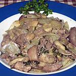 recette Rognons de porc aux champignons émincés. sauce au vin.et Massalé.