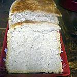 recette Pain blanc en machine à pain.