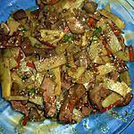 recette Rognons de porc aux pousses de bambou