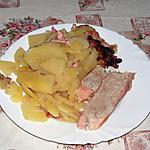 recette Rouelle de porc boulangère