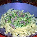recette Pâtes courgettes / lardons / boursin