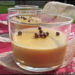 recette Crème au caramel