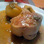 recette paupiette de dinde aux épices marocaine