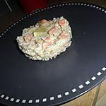 recette Risotto au saumon fumé citroné