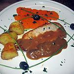 recette Pavés de porc aux légumes. sauce au poivre.