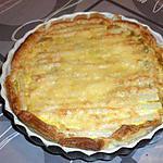 recette Quiche asperge thon