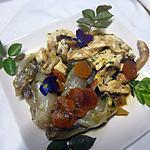 Emincés de poulet aux endives cuites à l'étouffée.