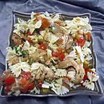 recette Pâtes papillon aux légumes et poulet.
