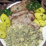 recette Escalopes  de porc. crème aux champignons.