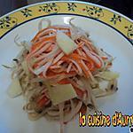 recette Salade chinois au surimi