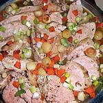 recette Filet mignon de porc aux petits oignons