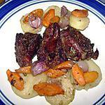 recette Filet d'agneau au four