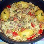 recette SCALOPPINE  DI  POLLO  FUNGHI E PANCETTA  (POULET CHAMPIGNONS ET LARD)