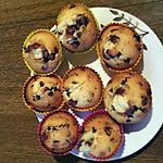 recette mini muffin aux pépite de chocolat
