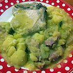 recette Rata de céleri et côtes de porc
