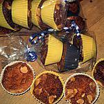 recette muffins aux citrons verts