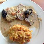 recette Filets mignons de porc aux pruneaux