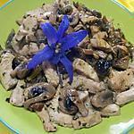 recette Emincé de poulet aux champignons et olives noires et vertes.