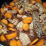 recette Noix de veau à la bourguignonne