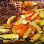 recette Rôti de dindonneau au four