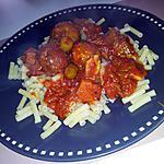 recette Boulettes de poulet au citron en sauce tomate