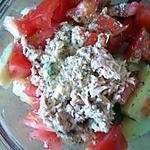 recette Salade de pomme de terre, thon, et tomates