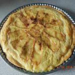 recette Tarte au Maroilles