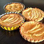 recette Tartelettes aux pommes