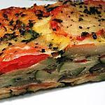 recette Lasagne de légumes du soleil