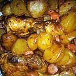 recette Poulet et pomme de terre au paprika