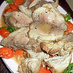 recette Roti de porc a la bière