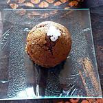 recette Muffins au cassis