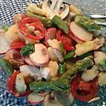recette Salade de pommes de terre et asperges
