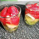 recette Salade de fruits au thé a la menthe