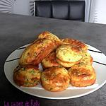 recette Muffins à la roquette, tomates séchées et parmesan
