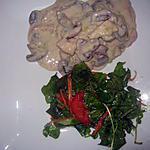 recette Poulet et champignons à la crème