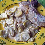 recette Côtelettes de porc aux courgettes